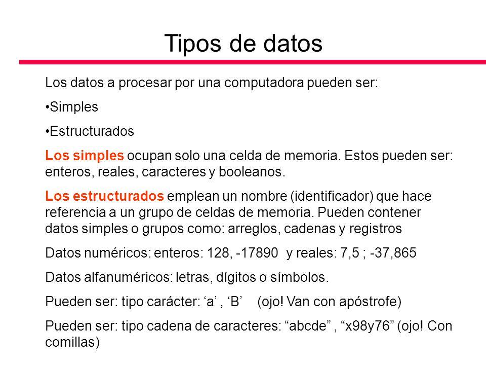 Tipos de datos Los datos a procesar por una computadora pueden ser: Simples Estructurados Los simples ocupan solo una celda de memoria.