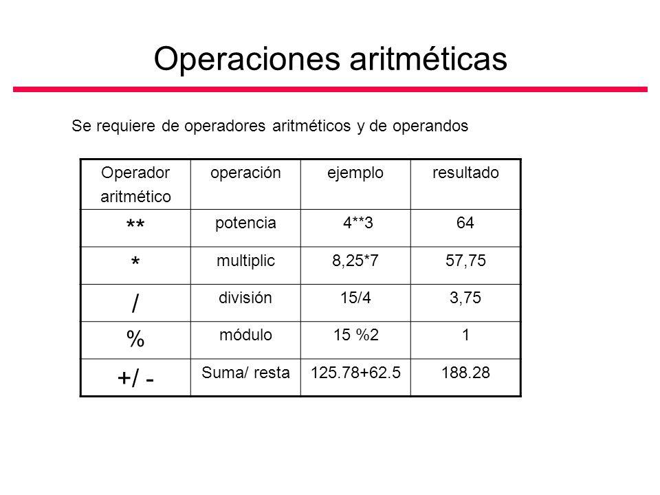 Operaciones aritméticas Se requiere de operadores aritméticos y de operandos Operador aritmético operaciónejemploresultado ** potencia 4**364 * multiplic8,25*757,75 / división15/43,75 % módulo15 %21 +/ - Suma/ resta125.78+62.5188.28