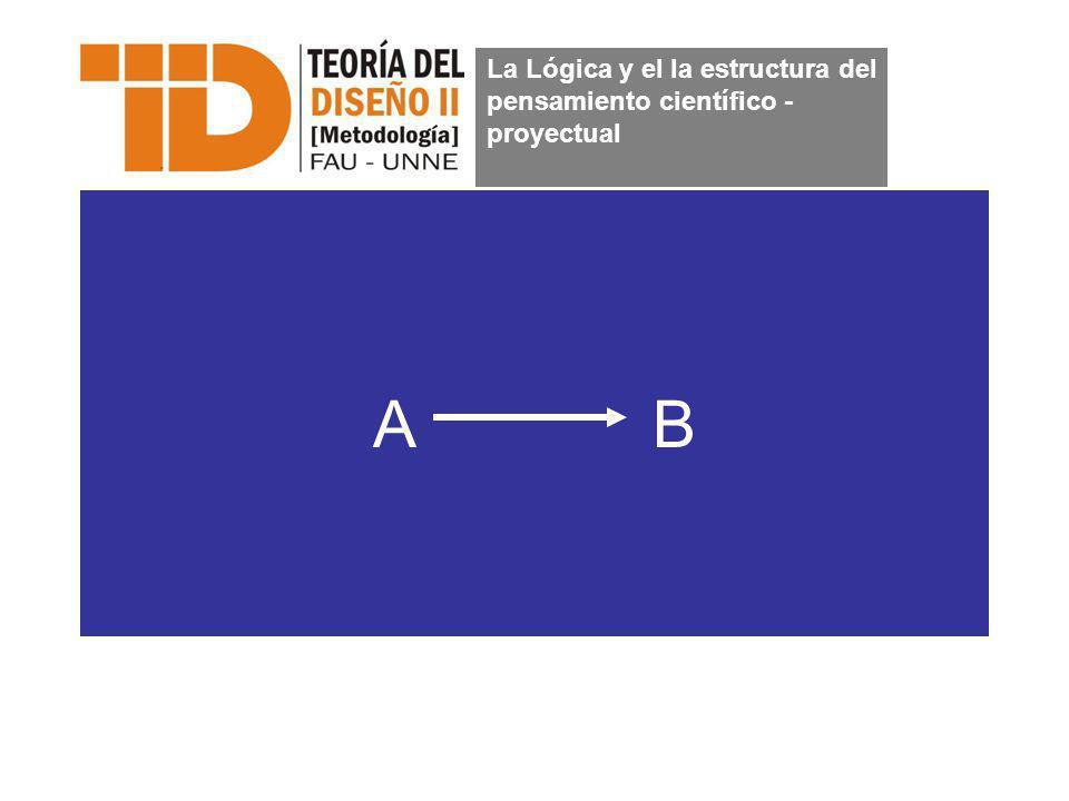 A B La Lógica y el la estructura del pensamiento científico - proyectual