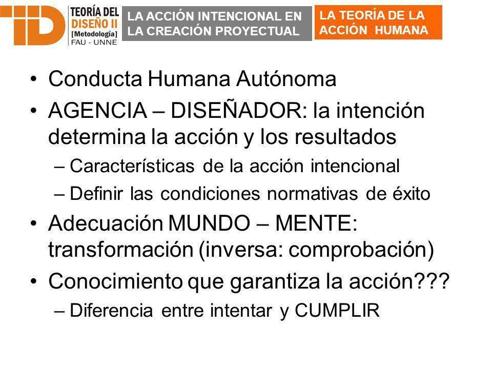 Conducta Humana Autónoma AGENCIA – DISEÑADOR: la intención determina la acción y los resultados –Características de la acción intencional –Definir las