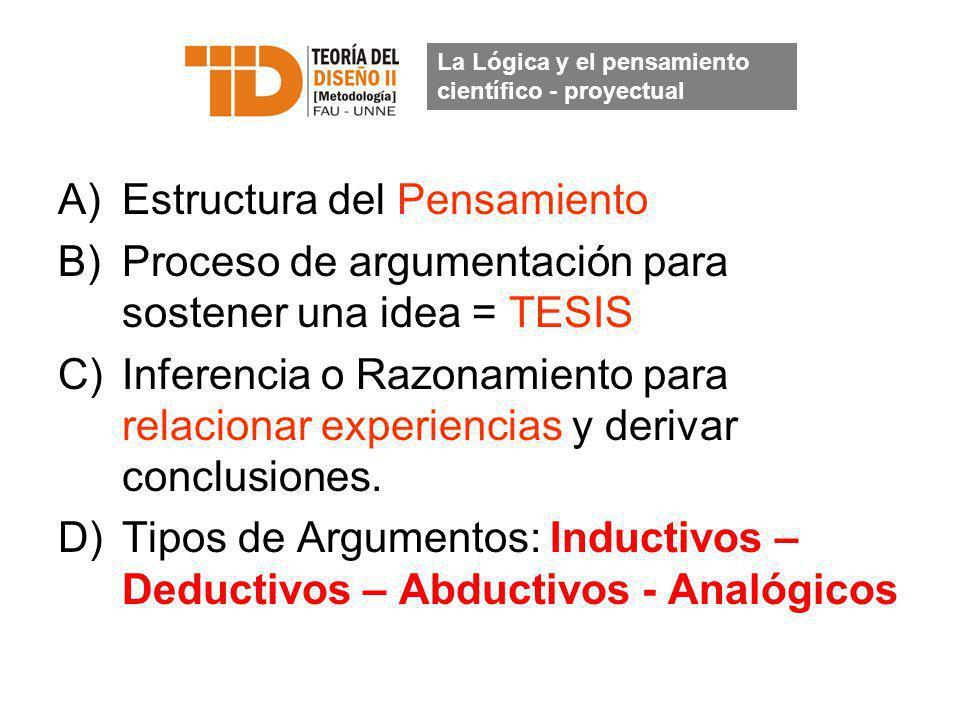 A)Estructura del Pensamiento B)Proceso de argumentación para sostener una idea = TESIS C)Inferencia o Razonamiento para relacionar experiencias y deri