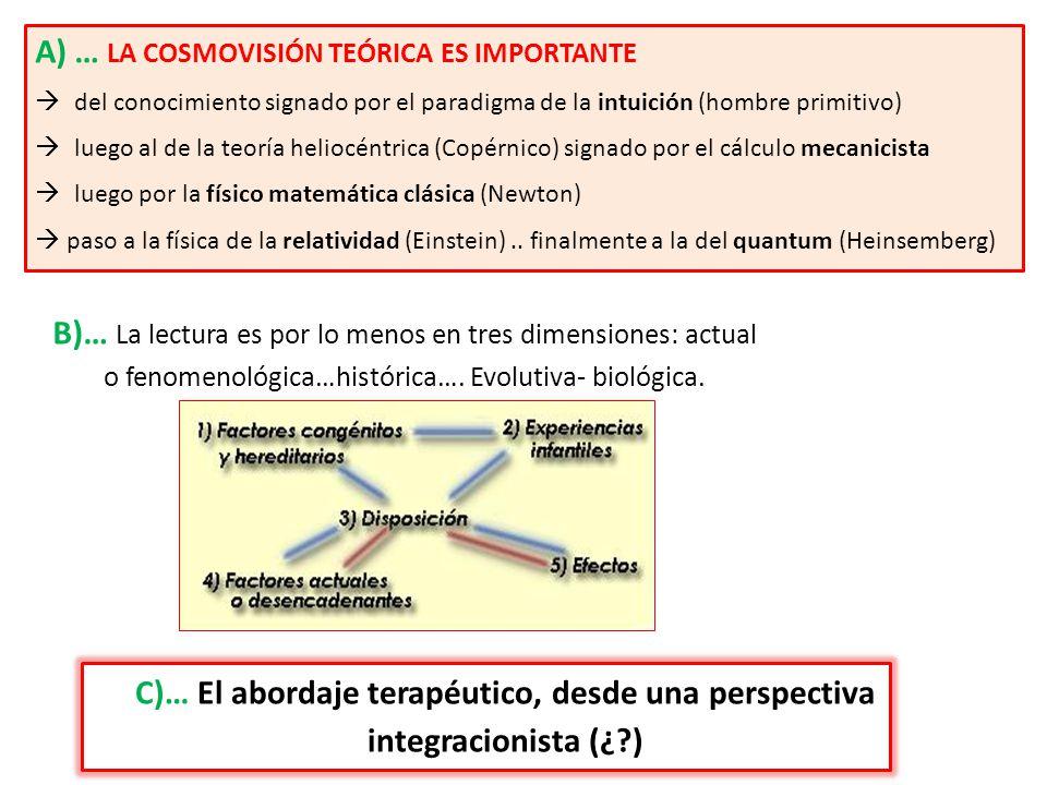 A)… LA COSMOVISIÓN TEÓRICA ES IMPORTANTE del conocimiento signado por el paradigma de la intuición (hombre primitivo) luego al de la teoría heliocéntr