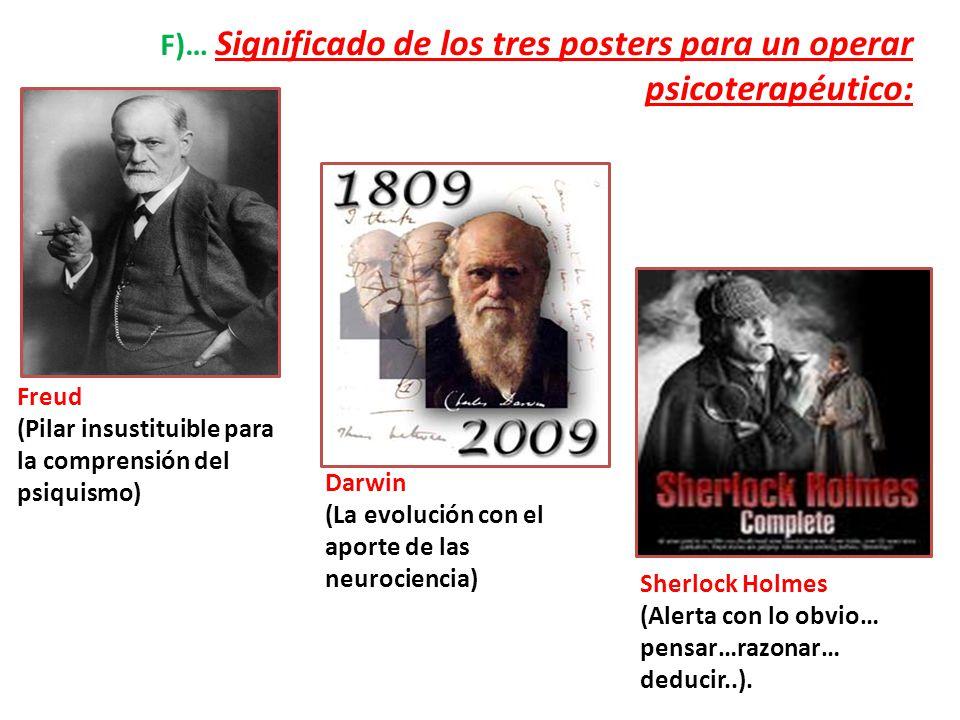 F)… Significado de los tres posters para un operar psicoterapéutico: Freud (Pilar insustituible para la comprensión del psiquismo) Darwin (La evolució