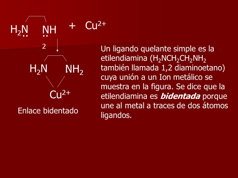 H2NH2N NH 2 + H2NH2N Cu 2+ Enlace bidentado Un ligando quelante simple es la etilendiamina (H 2 NCH 2 CH 2 NH 2 también llamada 1,2 diaminoetano) cuya