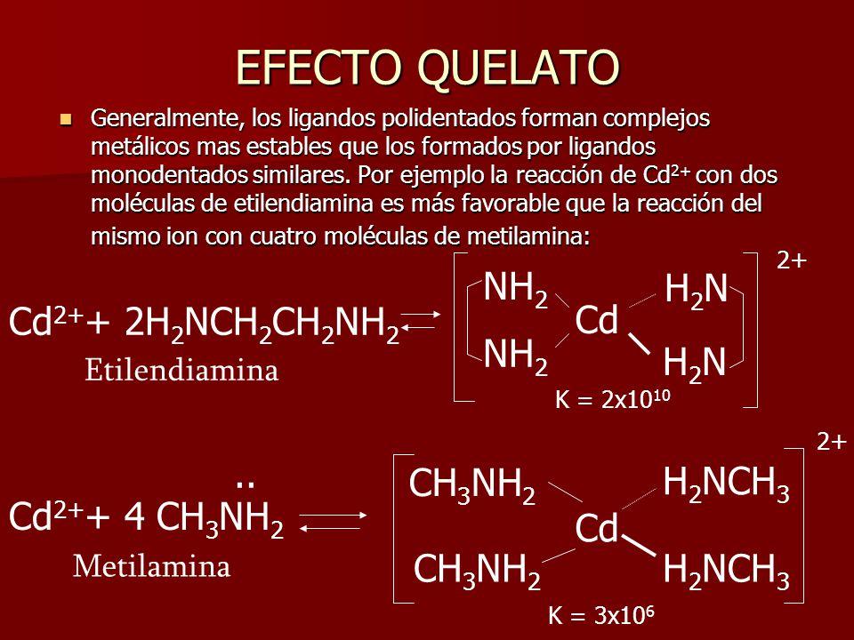 EFECTO QUELATO Generalmente, los ligandos polidentados forman complejos metálicos mas estables que los formados por ligandos monodentados similares. P