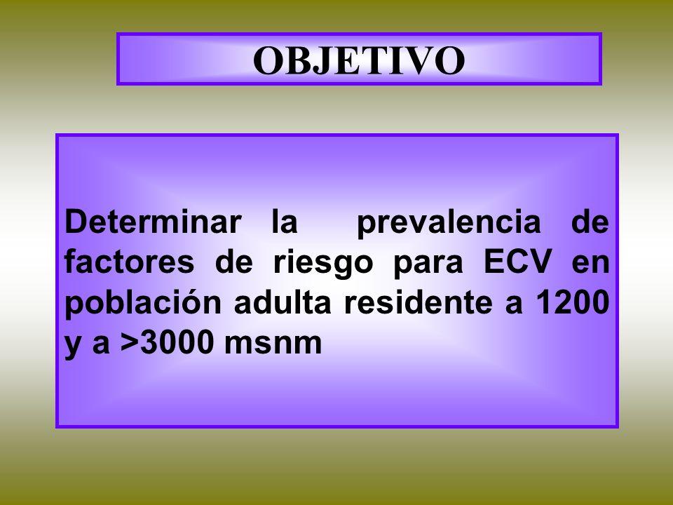 OBJETIVO Determinar la prevalencia de factores de riesgo para ECV en población adulta residente a 1200 y a >3000 msnm