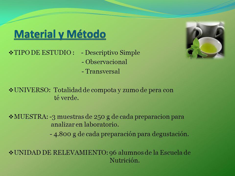 TIPO DE ESTUDIO : - Descriptivo Simple - Observacional - Transversal UNIVERSO: Totalidad de compota y zumo de pera con té verde. MUESTRA: -3 muestras