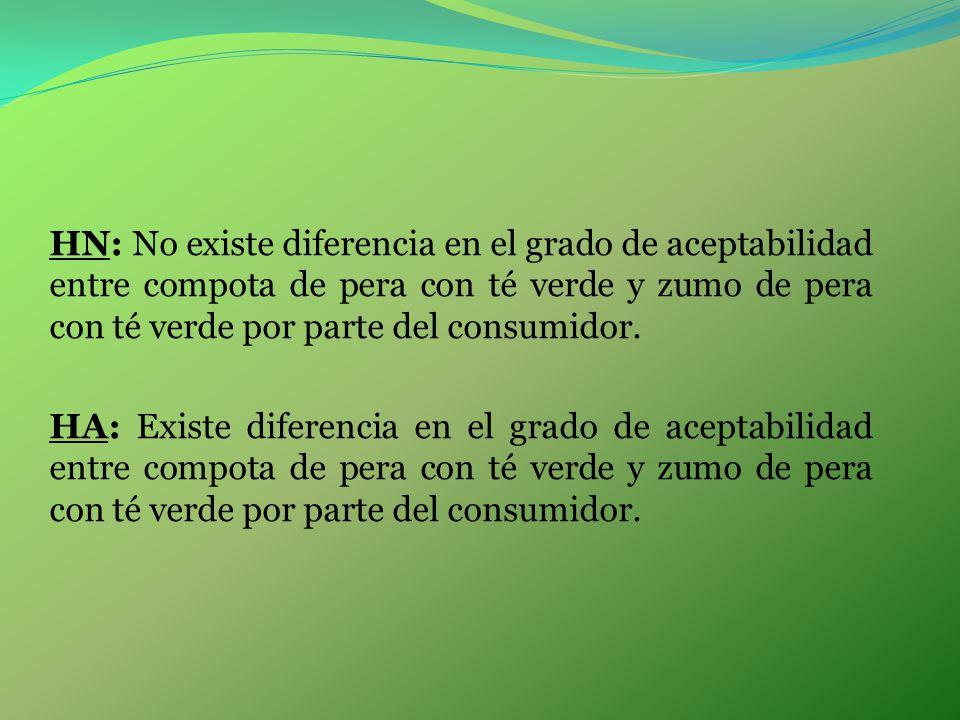 HN: No existe diferencia en el grado de aceptabilidad entre compota de pera con té verde y zumo de pera con té verde por parte del consumidor. HA: Exi