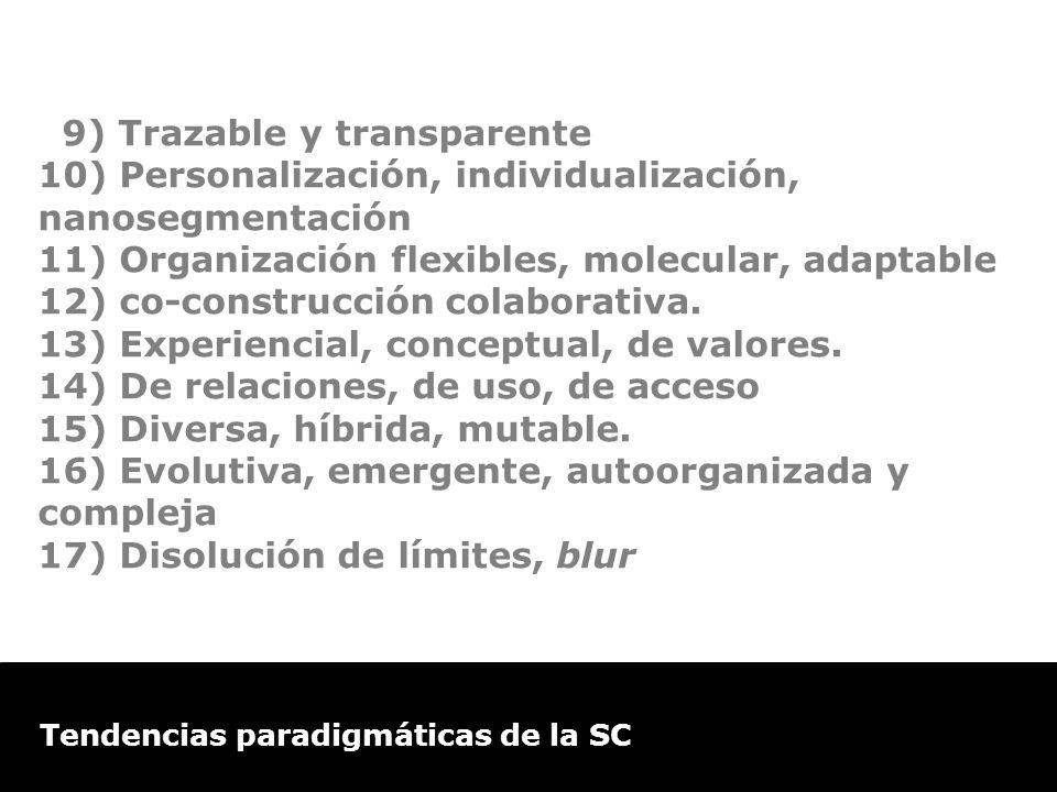 Tendencias paradigmáticas de la SC 9) Trazable y transparente 10) Personalización, individualización, nanosegmentación 11) Organización flexibles, molecular, adaptable 12) co-construcción colaborativa.