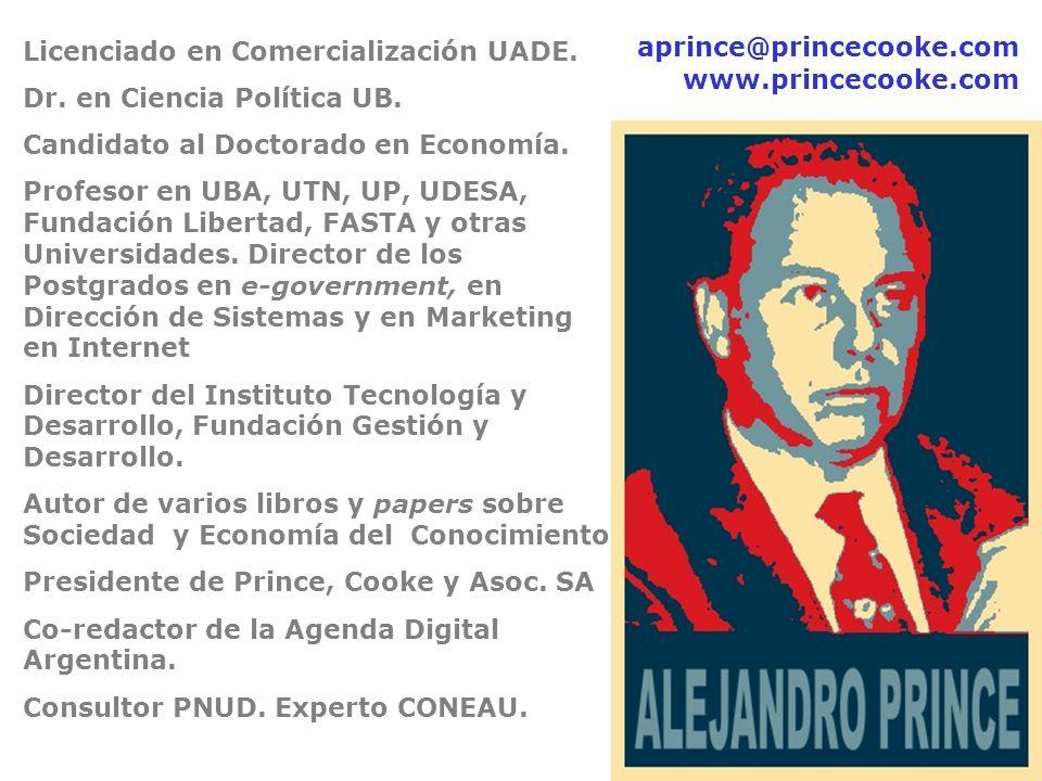 Licenciado en Comercialización UADE. Dr. en Ciencia Política UB.