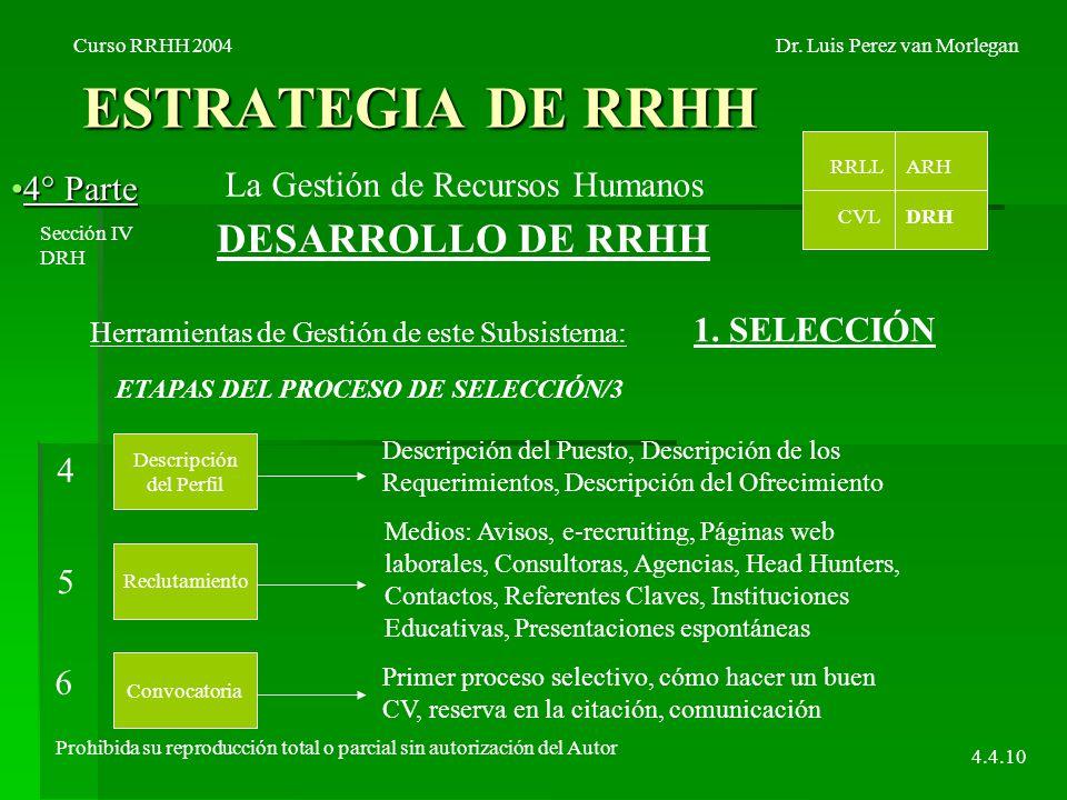ESTRATEGIA DE RRHH 4° Parte4° Parte Curso RRHH 2004Dr. Luis Perez van Morlegan Prohibida su reproducción total o parcial sin autorización del Autor 4.