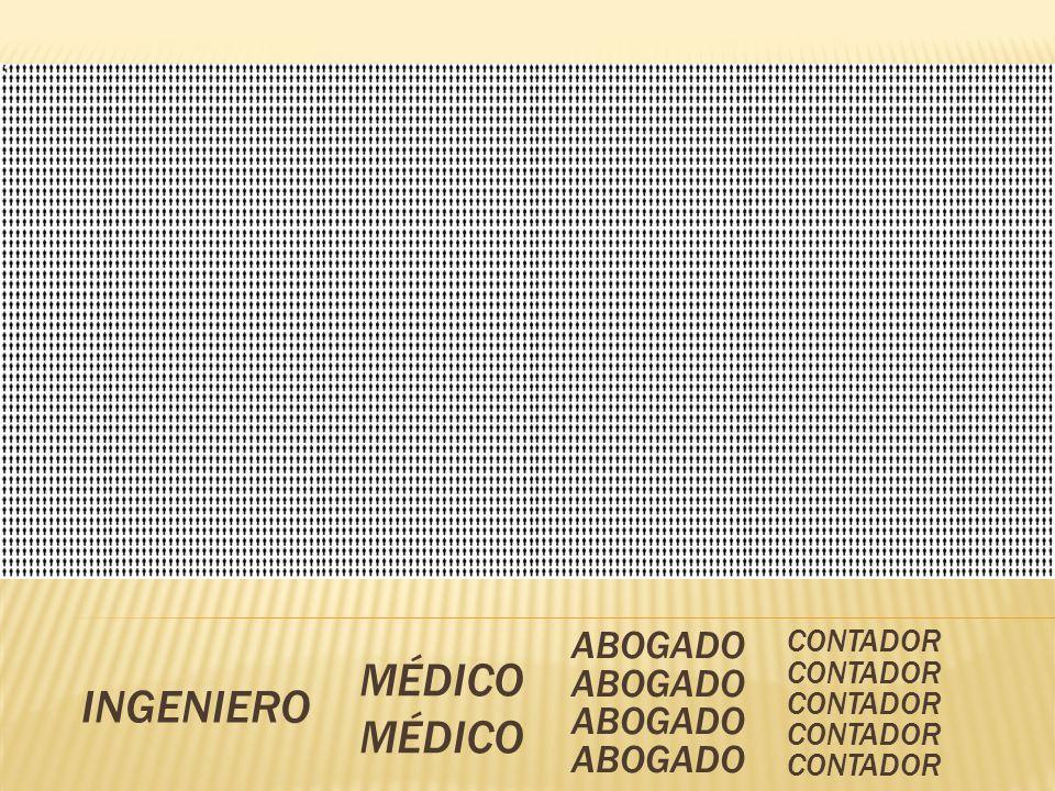 INGENIERO MÉDICO ABOGADO CONTADOR