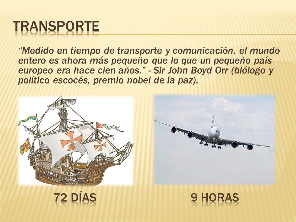 Medido en tiempo de transporte y comunicación, el mundo entero es ahora más pequeño que lo que un pequeño país europeo era hace cien años. - Sir John