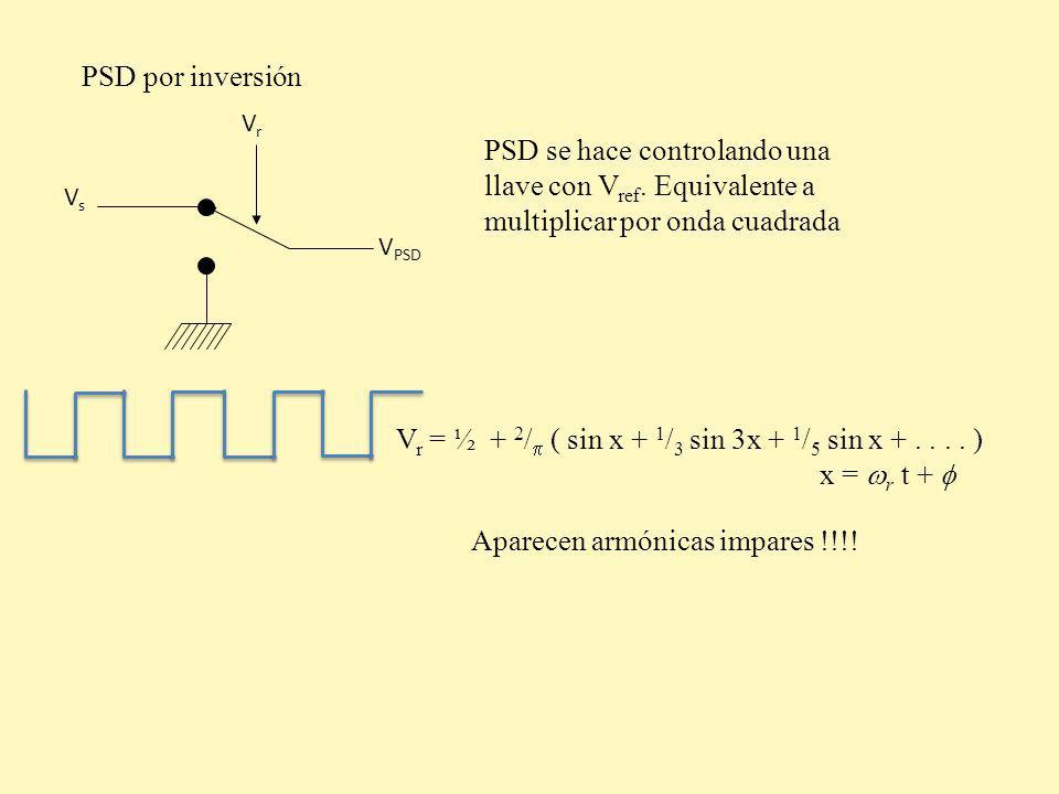 PSD por inversión PSD se hace controlando una llave con V ref.