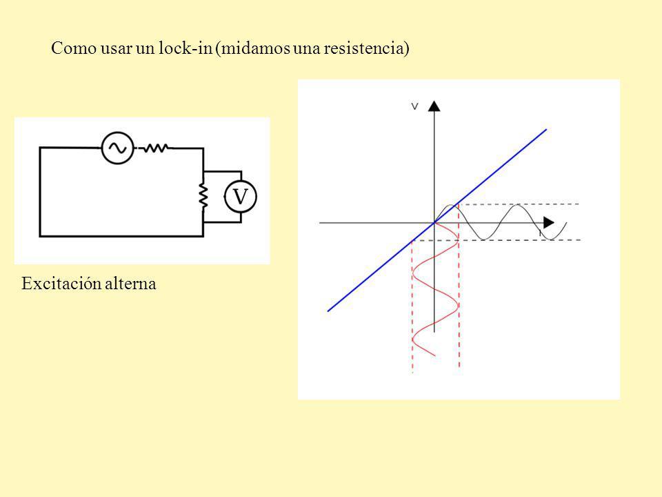 Como usar un lock-in (midamos una resistencia) Excitación alterna
