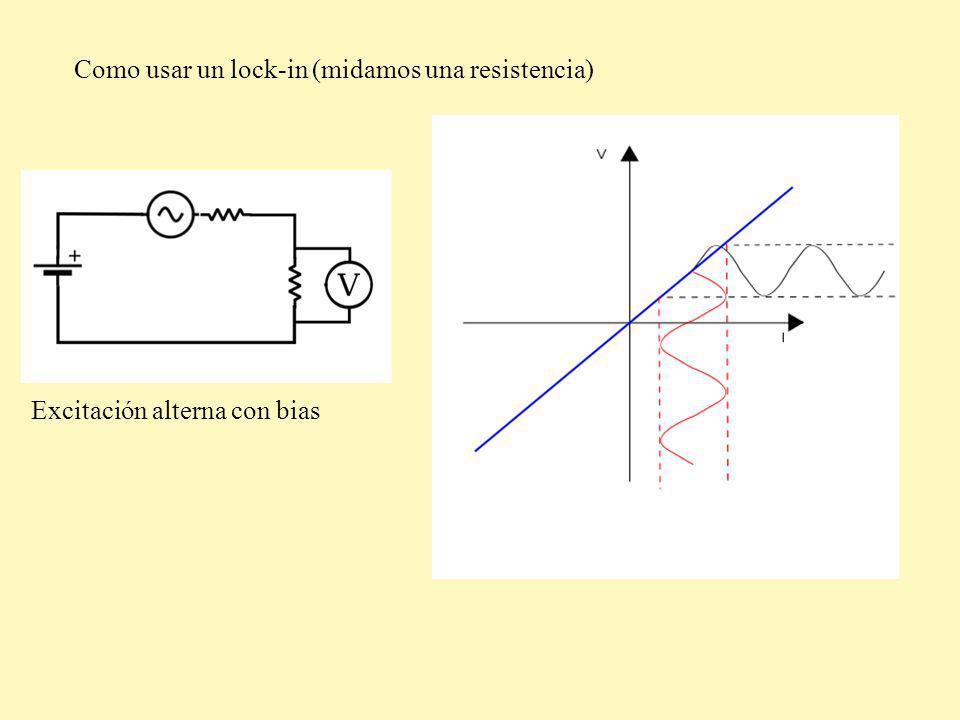 Como usar un lock-in (midamos una resistencia) Excitación alterna con bias