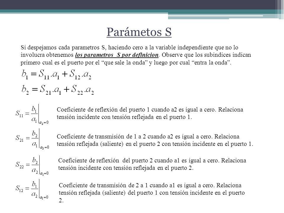 Coeficiente de reflexión del puerto 1 cuando a2 es igual a cero. Relaciona tensión incidente con tensión reflejada en el puerto 1. Coeficiente de tran