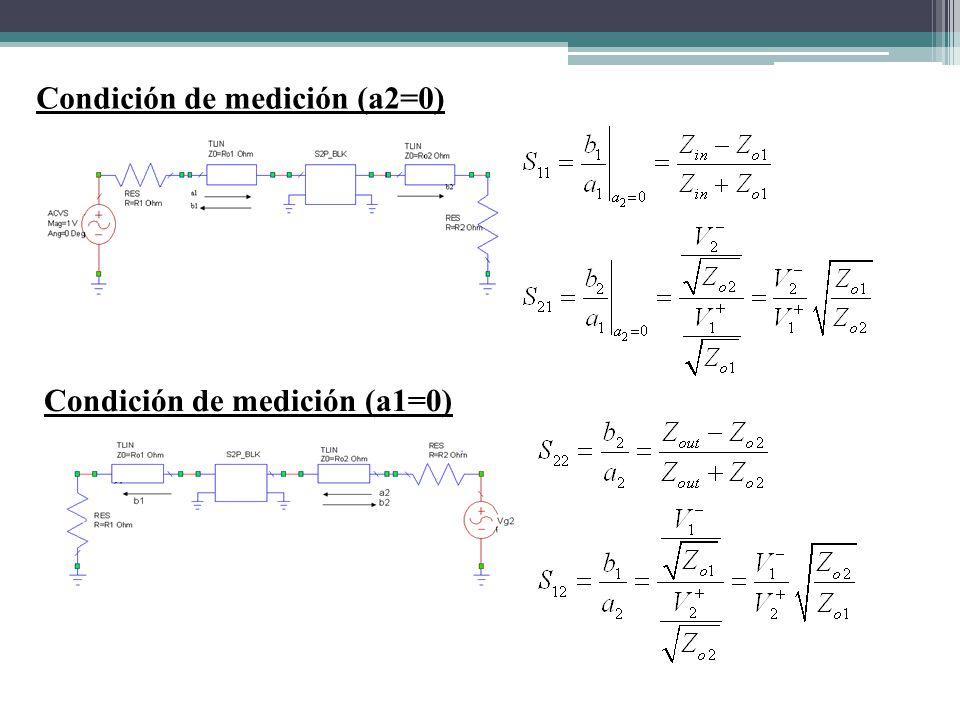 Condición de medición (a2=0) Condición de medición (a1=0)