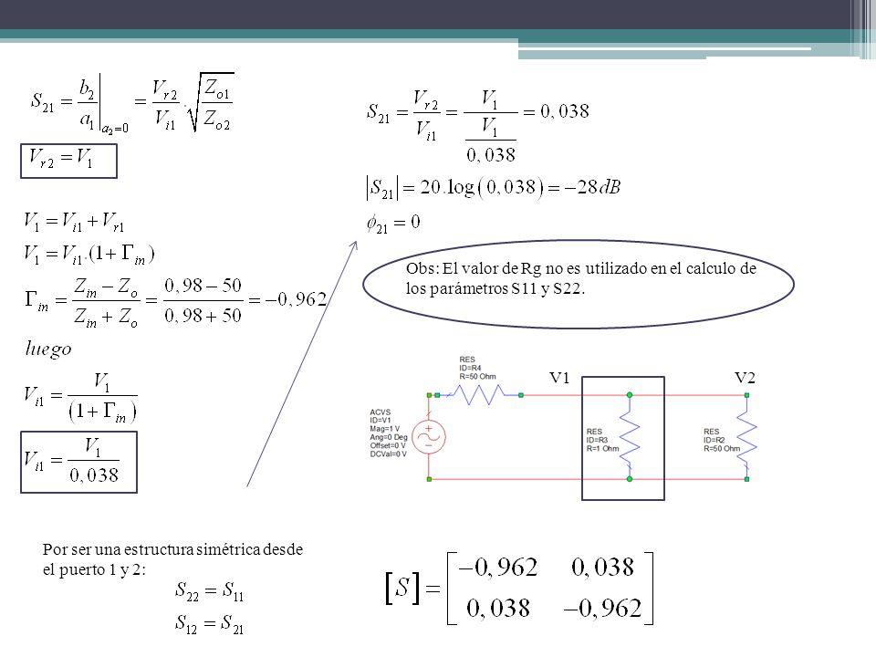 V2V1 Por ser una estructura simétrica desde el puerto 1 y 2: Obs: El valor de Rg no es utilizado en el calculo de los parámetros S11 y S22.