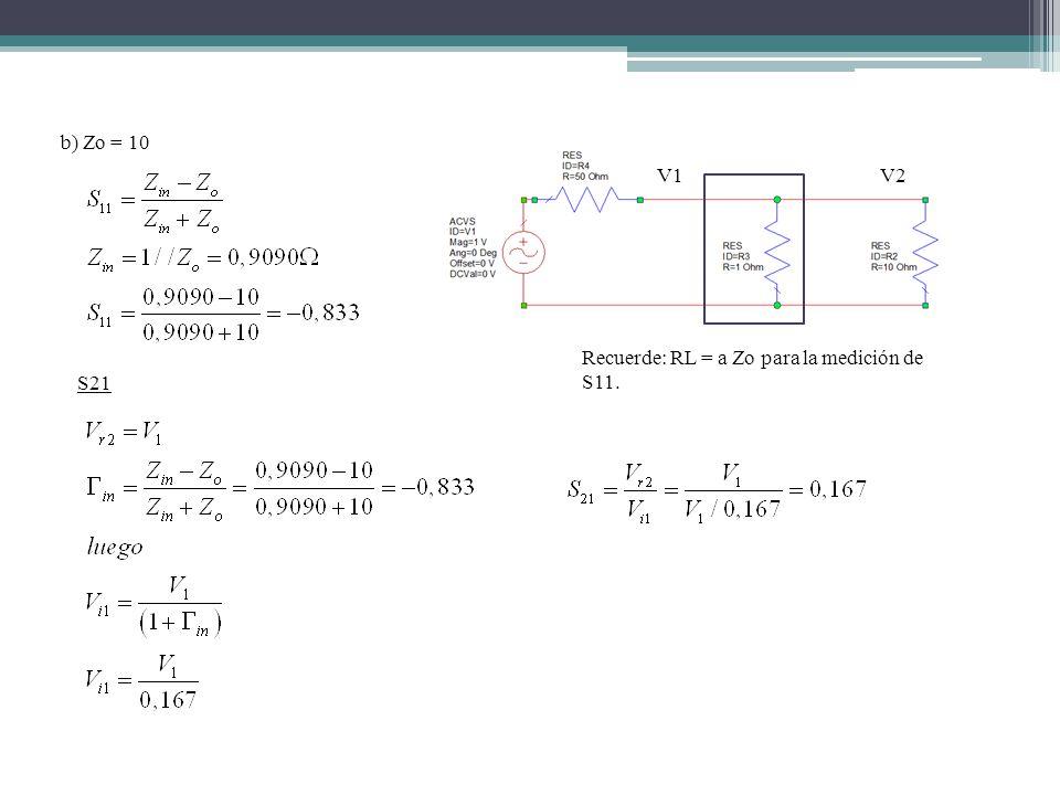 b) Zo = 10 Recuerde: RL = a Zo para la medición de S11. S21 V2V1