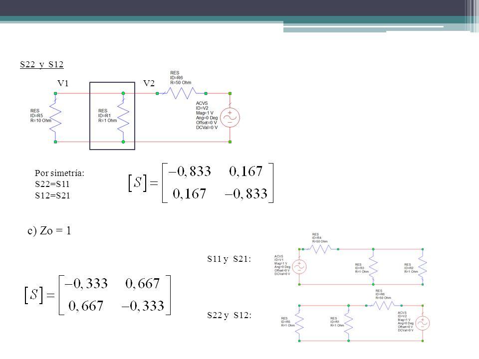 S22 y S12 Por simetría: S22=S11 S12=S21 c) Zo = 1 V2V1 S11 y S21: S22 y S12: