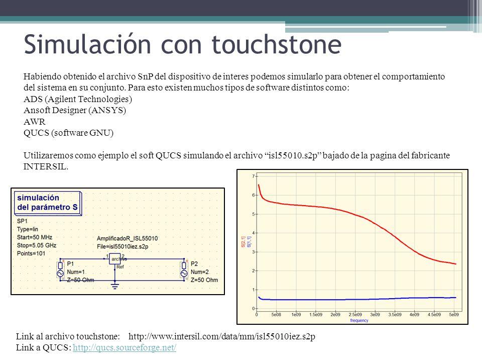 Simulación con touchstone Habiendo obtenido el archivo SnP del dispositivo de interes podemos simularlo para obtener el comportamiento del sistema en su conjunto.