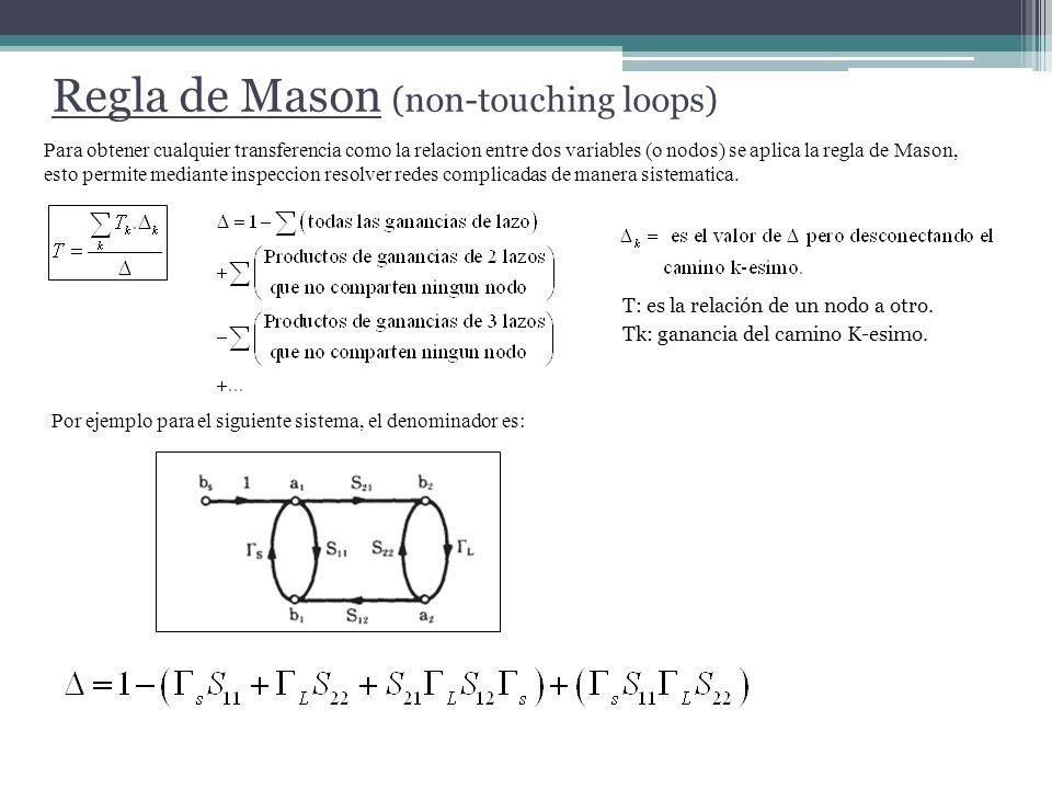 Regla de Mason (non-touching loops) T: es la relación de un nodo a otro. Tk: ganancia del camino K-esimo. Para obtener cualquier transferencia como la