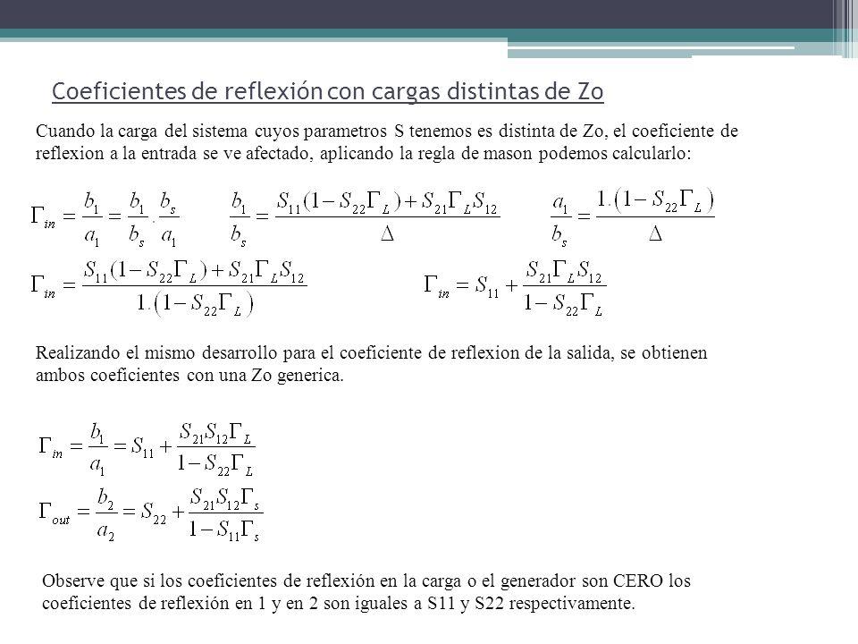 Coeficientes de reflexión con cargas distintas de Zo Cuando la carga del sistema cuyos parametros S tenemos es distinta de Zo, el coeficiente de refle