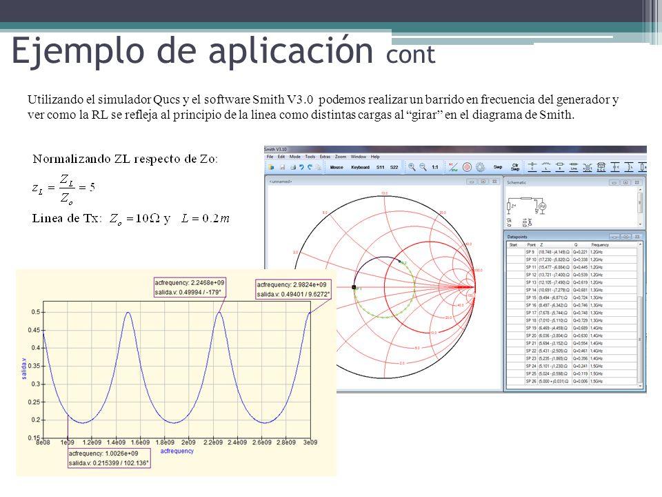 Ejemplo de aplicación cont Utilizando el simulador Qucs y el software Smith V3.0 podemos realizar un barrido en frecuencia del generador y ver como la
