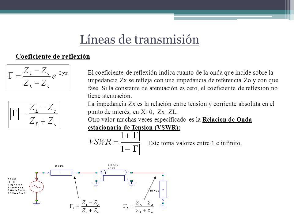 Coeficientes de reflexión con cargas distintas de Zo Cuando la carga del sistema cuyos parametros S tenemos es distinta de Zo, el coeficiente de reflexion a la entrada se ve afectado, aplicando la regla de mason podemos calcularlo: Observe que si los coeficientes de reflexión en la carga o el generador son CERO los coeficientes de reflexión en 1 y en 2 son iguales a S11 y S22 respectivamente.