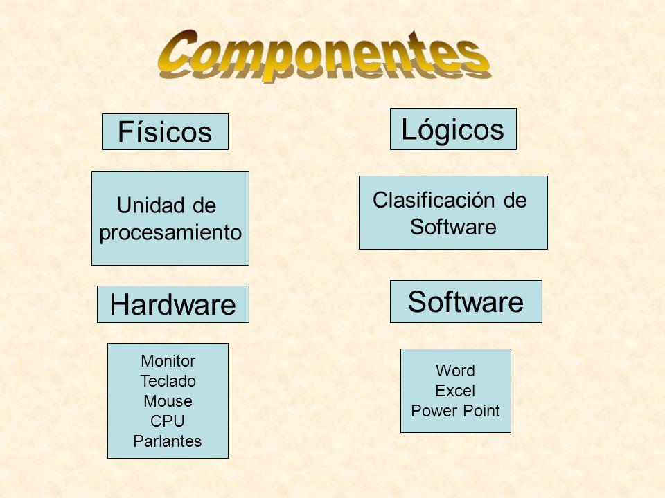 Monitor Teclado Mouse CPU Parlantes Word Excel Power Point Físicos Hardware Software Lógicos Unidad de procesamiento Clasificación de Software