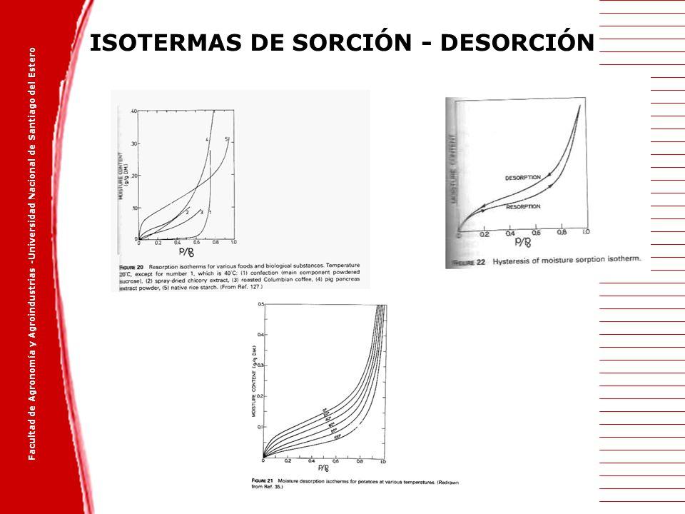 Facultad de Agronomía y Agroindustrias -Universidad Nacional de Santiago del Estero ISOTERMAS DE SORCIÓN - DESORCIÓN