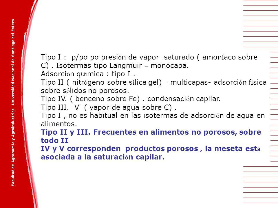 Facultad de Agronomía y Agroindustrias -Universidad Nacional de Santiago del Estero Ecuación de adsorción de Langmuir V= Vm.
