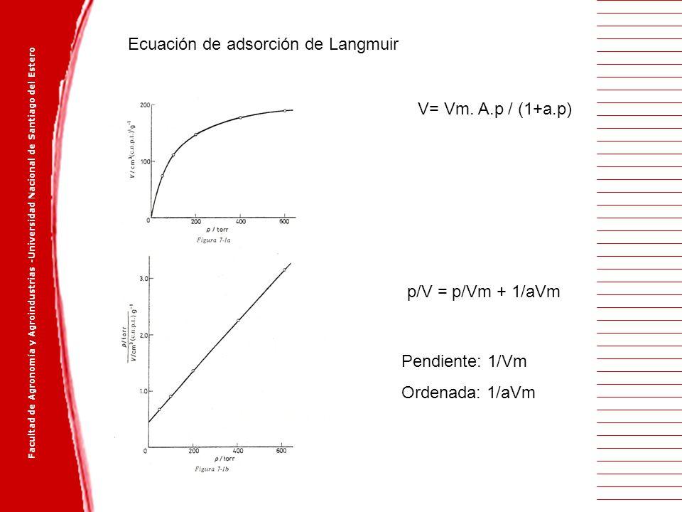 Facultad de Agronomía y Agroindustrias -Universidad Nacional de Santiago del Estero Ecuación de adsorción de Langmuir V= Vm. A.p / (1+a.p) p/V = p/Vm
