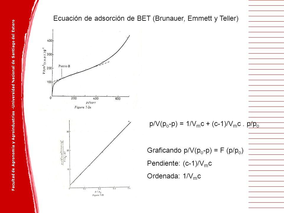 Facultad de Agronomía y Agroindustrias -Universidad Nacional de Santiago del Estero Ecuación de adsorción de BET (Brunauer, Emmett y Teller) p/V(p o -