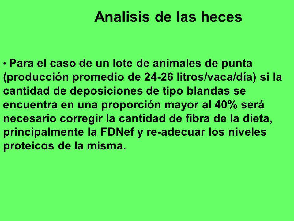 Para el caso de un lote de animales de punta (producción promedio de 24-26 litros/vaca/día) si la cantidad de deposiciones de tipo blandas se encuentr