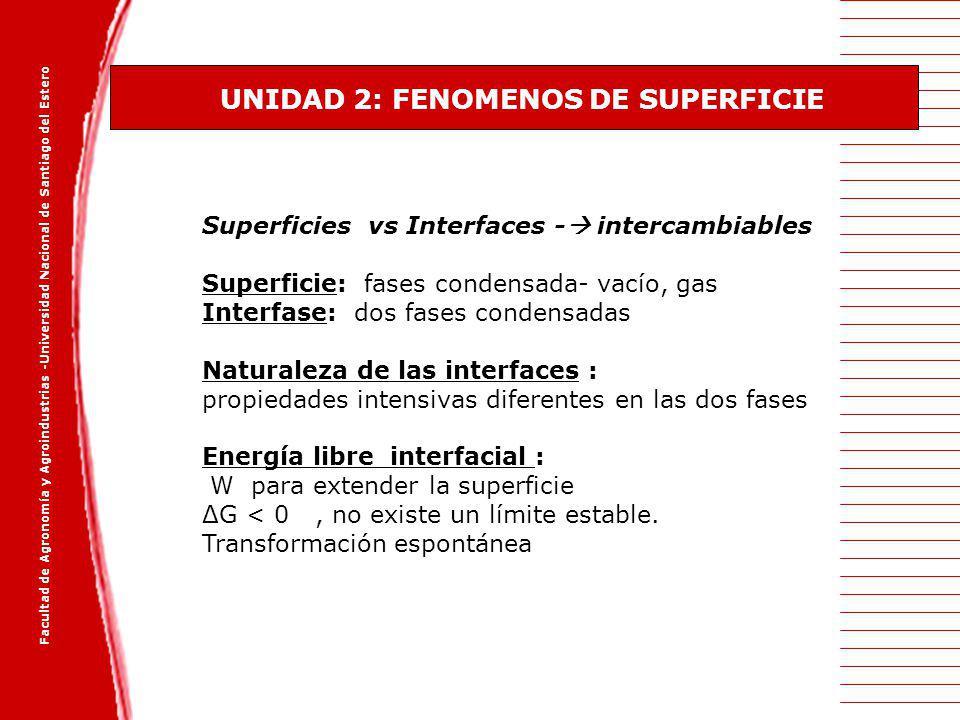 Facultad de Agronomía y Agroindustrias -Universidad Nacional de Santiago del Estero UNIDAD 2: FENOMENOS DE SUPERFICIE Superficies vs Interfaces - inte