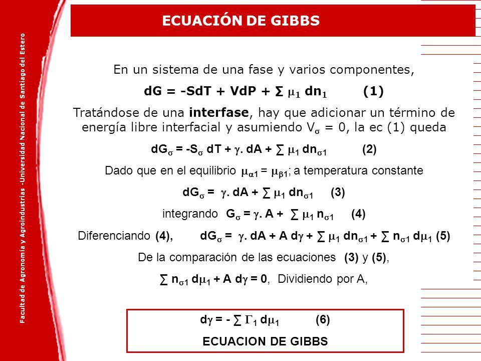 Facultad de Agronomía y Agroindustrias -Universidad Nacional de Santiago del Estero ECUACIÓN DE GIBBS En un sistema de una fase y varios componentes,