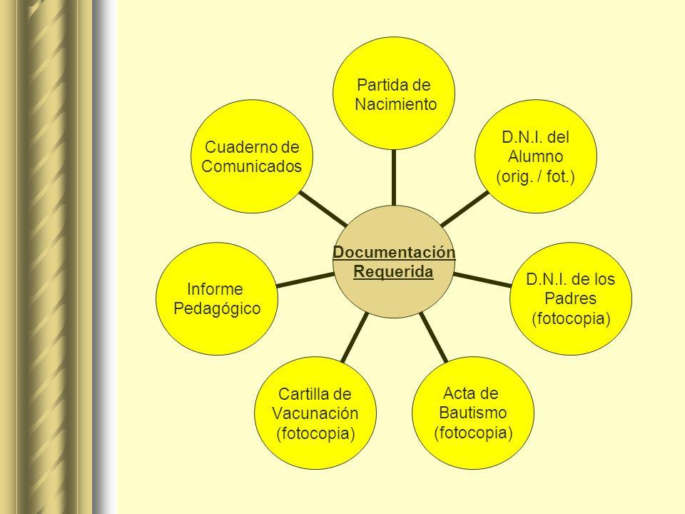 Documentación Requerida Partida de Nacimiento D.N.I. del Alumno (orig. / fot.) D.N.I. de los Padres (fotocopia) Acta de Bautismo (fotocopia) Cartilla