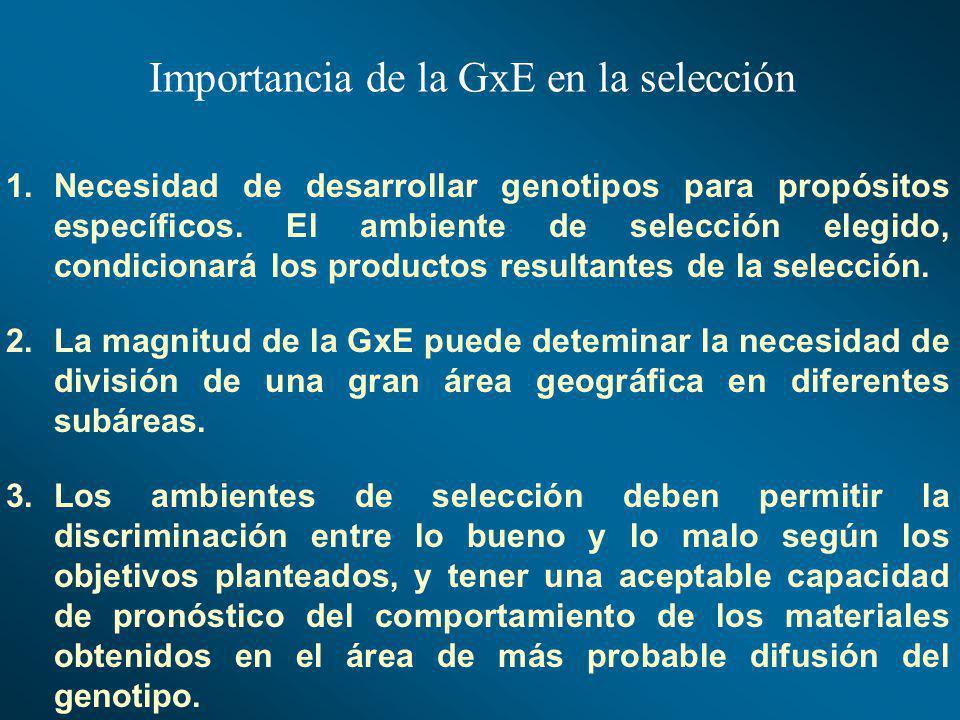 Importancia de la GxE en la selección 1.Necesidad de desarrollar genotipos para propósitos específicos. El ambiente de selección elegido, condicionará