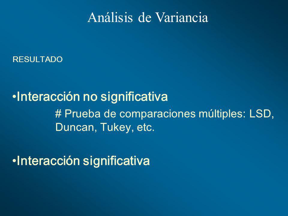 RESULTADO Análisis de Variancia Interacción no significativa # Prueba de comparaciones múltiples: LSD, Duncan, Tukey, etc. Interacción significativa