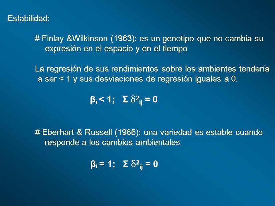 Estabilidad: # Finlay &Wilkinson (1963): es un genotipo que no cambia su expresión en el espacio y en el tiempo La regresión de sus rendimientos sobre