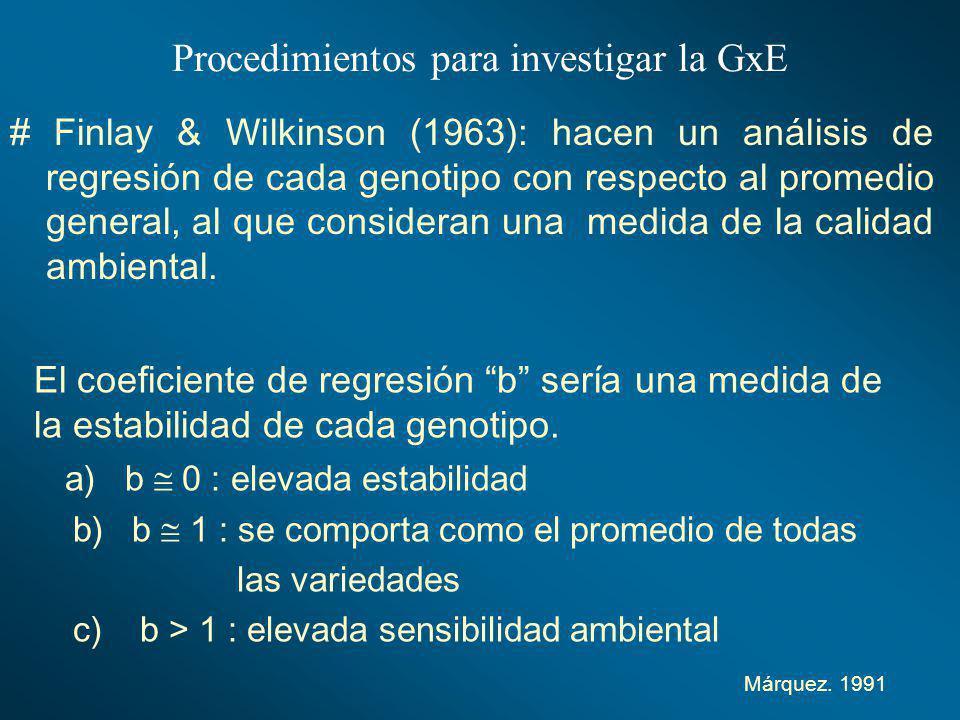 Procedimientos para investigar la GxE # Finlay & Wilkinson (1963): hacen un análisis de regresión de cada genotipo con respecto al promedio general, a