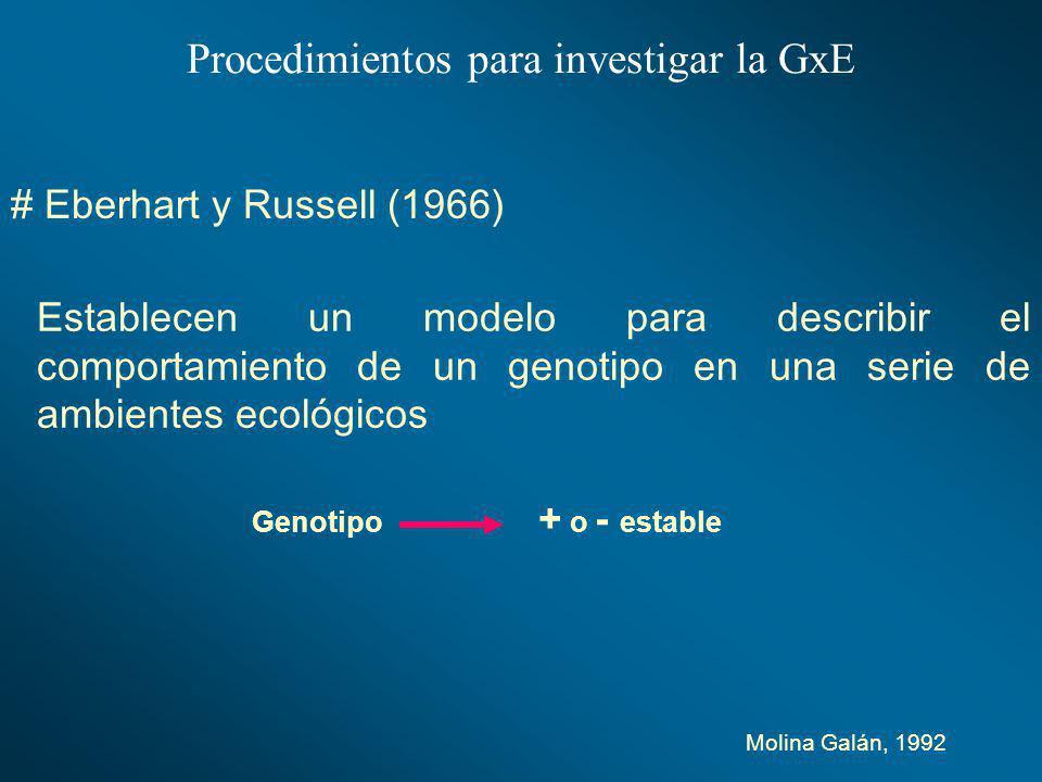 Procedimientos para investigar la GxE # Eberhart y Russell (1966) Establecen un modelo para describir el comportamiento de un genotipo en una serie de