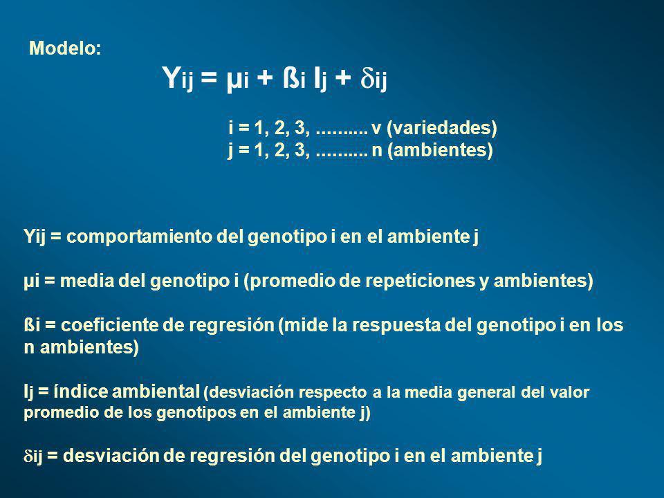 Modelo: Y ij = µ i + ß i I j + ij i = 1, 2, 3,.......... v (variedades) j = 1, 2, 3,.......... n (ambientes) Yij = comportamiento del genotipo i en el