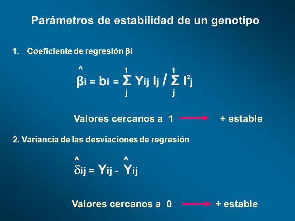 Parámetros de estabilidad de un genotipo 1.Coeficiente de regresión βi ^ 1 1 β i = b i = Σ Y ij I j / Σ I 2 j j Valores cercanos a 1 + estable 2. Vari