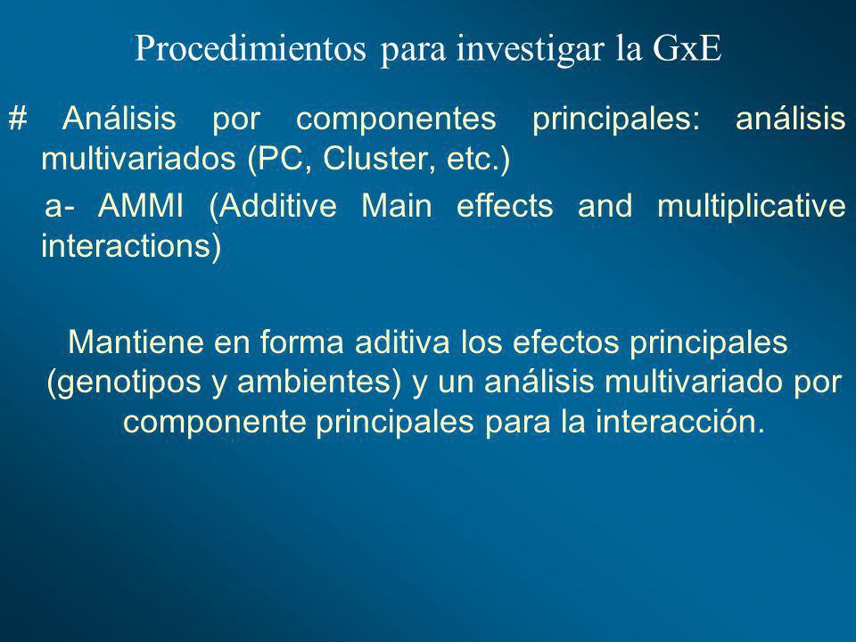 Procedimientos para investigar la GxE # Análisis por componentes principales: análisis multivariados (PC, Cluster, etc.) a- AMMI (Additive Main effect