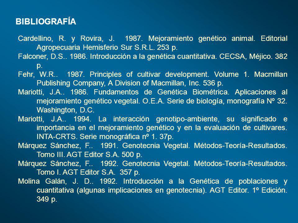 BIBLIOGRAFÍA Cardellino, R. y Rovira, J. 1987. Mejoramiento genético animal. Editorial Agropecuaria Hemisferio Sur S.R.L. 253 p. Falconer, D.S.. 1986.