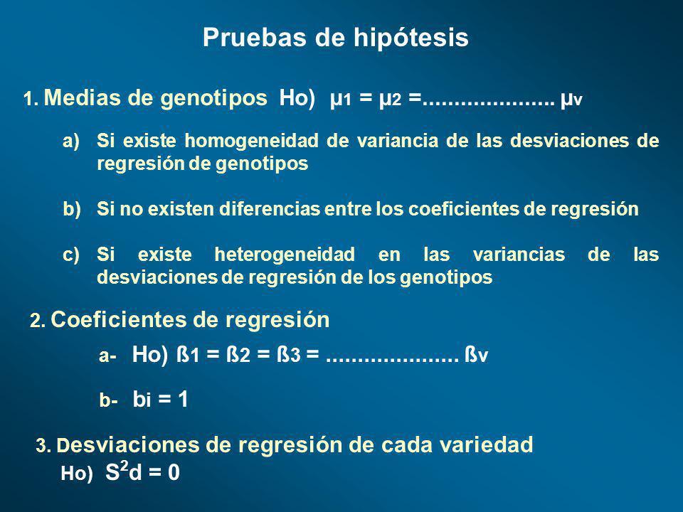 Pruebas de hipótesis 1. Medias de genotipos Ho) μ 1 = μ 2 =..................... μ v a)Si existe homogeneidad de variancia de las desviaciones de regr