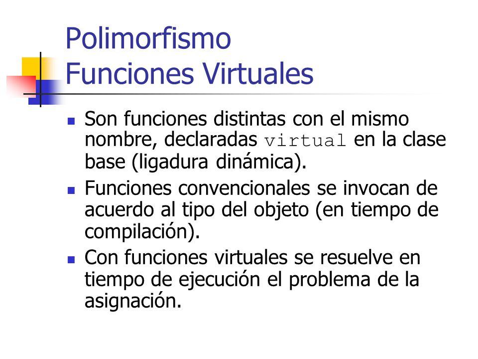 Polimorfismo Funciones Virtuales Son funciones distintas con el mismo nombre, declaradas virtual en la clase base (ligadura dinámica). Funciones conve